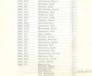 Gratifikationer i samband med jubileet 1946 2