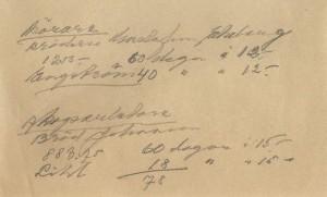 Dagpenning 1930- talet