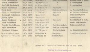 Tsnick anställda 1944 (2)