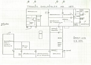 Öppet hus plan